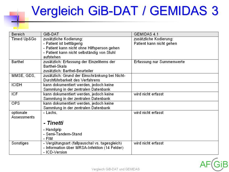 Vergleich GiB-DAT / GEMIDAS 3