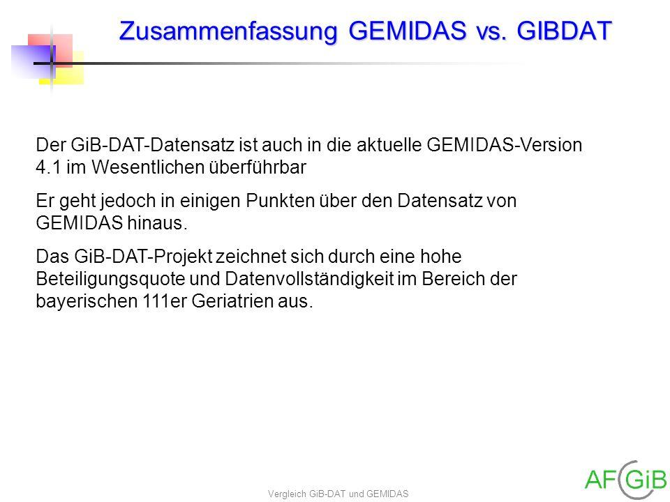 Zusammenfassung GEMIDAS vs. GIBDAT
