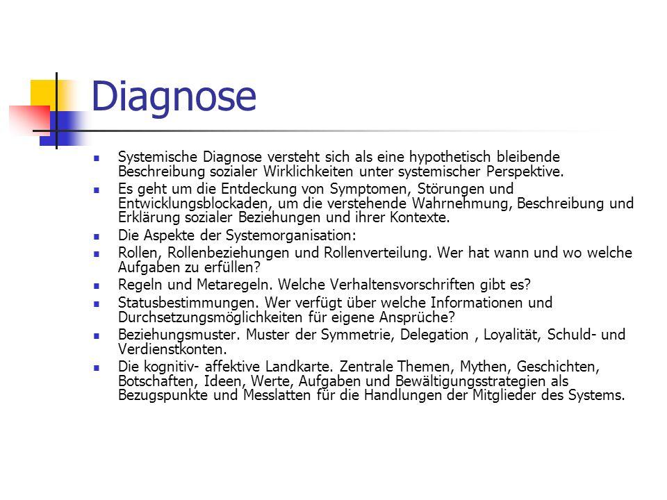 Diagnose Systemische Diagnose versteht sich als eine hypothetisch bleibende Beschreibung sozialer Wirklichkeiten unter systemischer Perspektive.