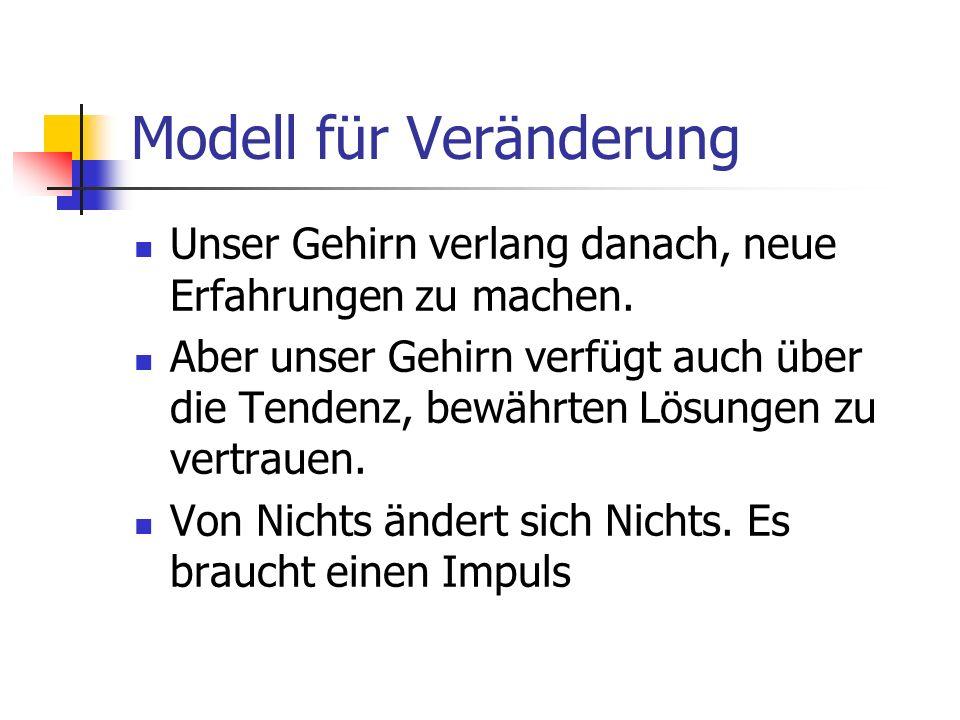 Modell für Veränderung
