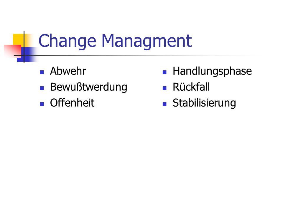 Change Managment Abwehr Bewußtwerdung Offenheit Handlungsphase