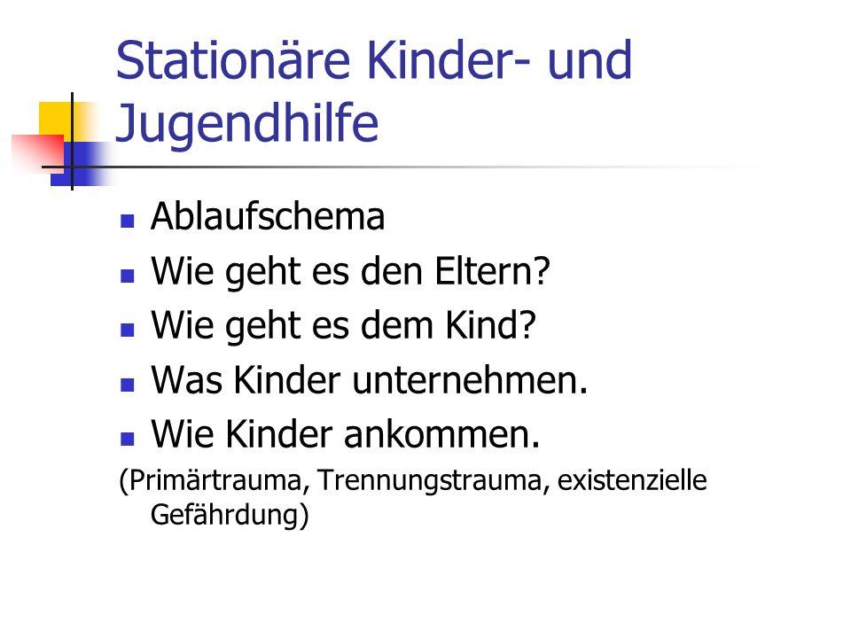 Stationäre Kinder- und Jugendhilfe