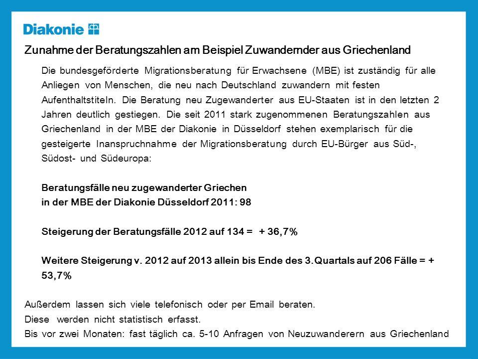 Zunahme der Beratungszahlen am Beispiel Zuwandernder aus Griechenland