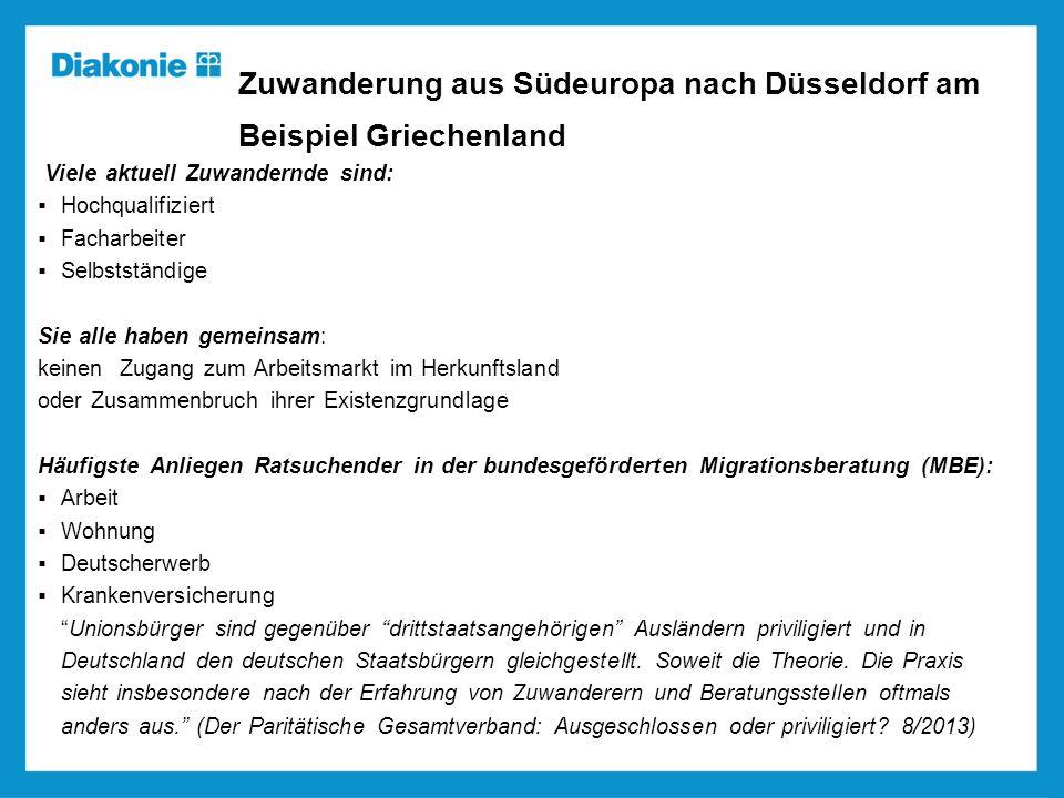 Zuwanderung aus Südeuropa nach Düsseldorf am Beispiel Griechenland