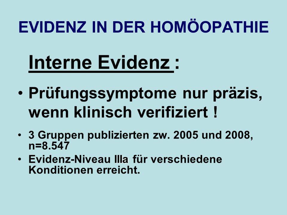 EVIDENZ IN DER HOMÖOPATHIE