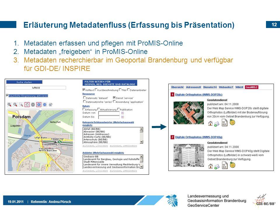 Erläuterung Metadatenfluss (Erfassung bis Präsentation)