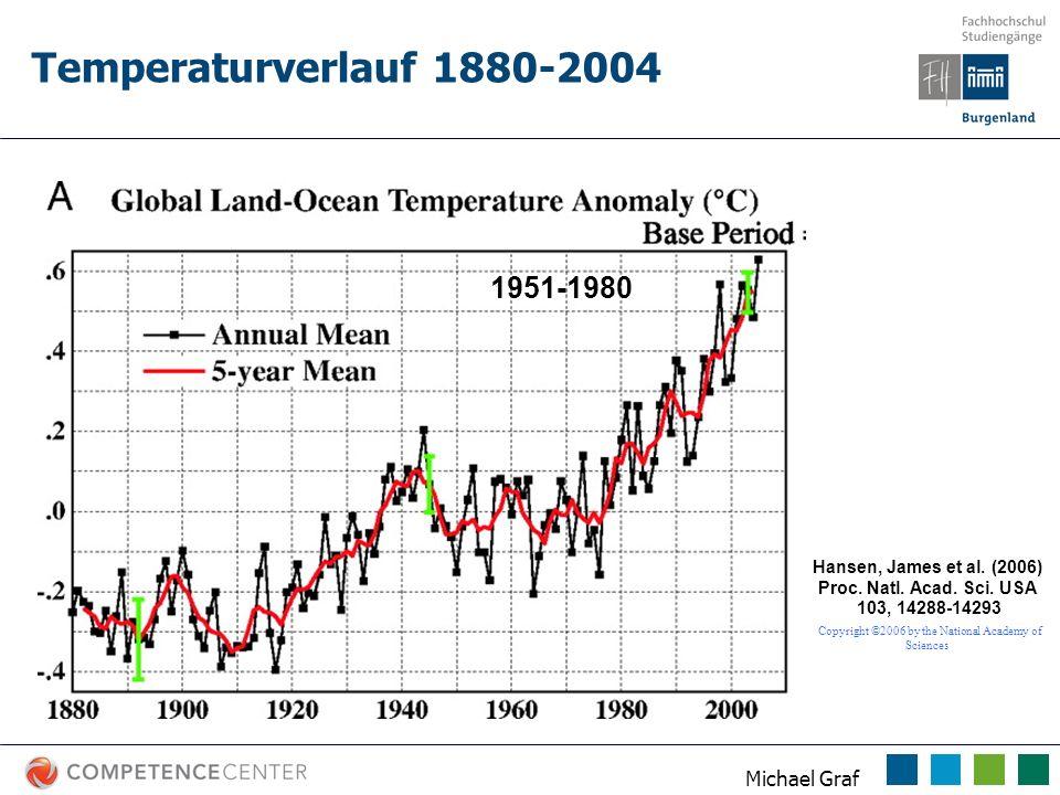 Temperaturverlauf 1880-2004 1951-1980.
