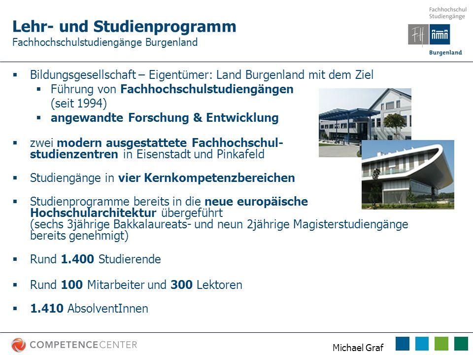 Lehr- und Studienprogramm Fachhochschulstudiengänge Burgenland