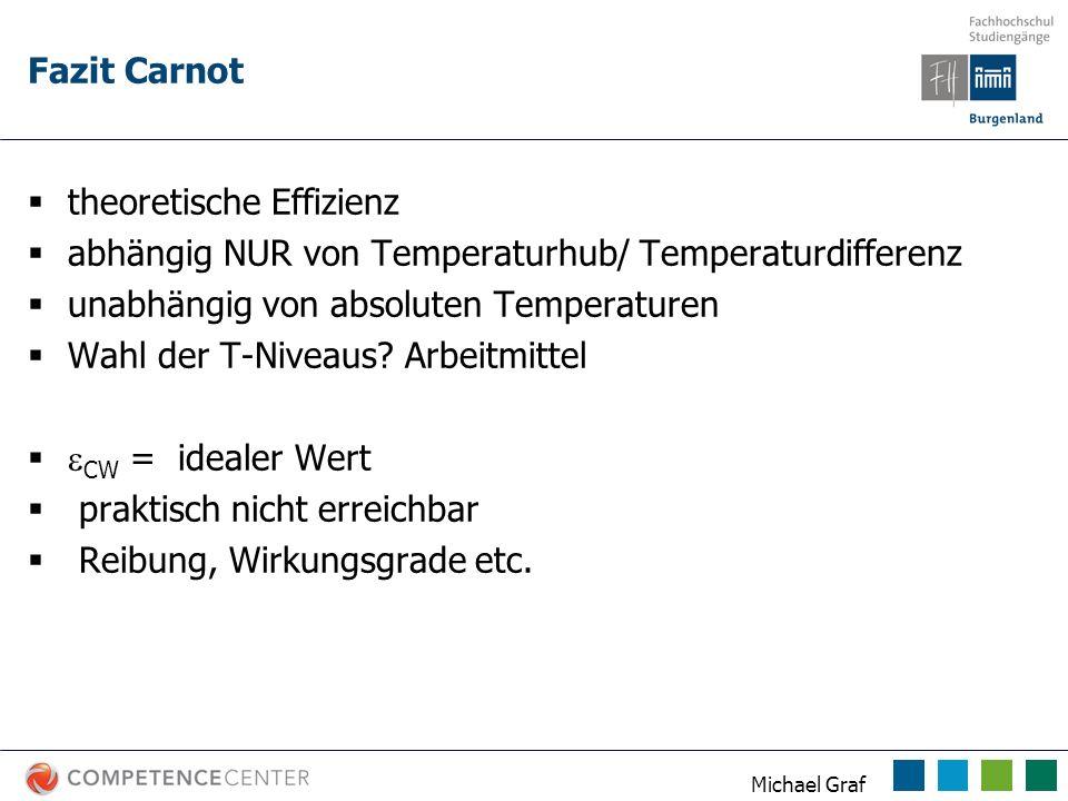 Fazit Carnot theoretische Effizienz. abhängig NUR von Temperaturhub/ Temperaturdifferenz. unabhängig von absoluten Temperaturen.