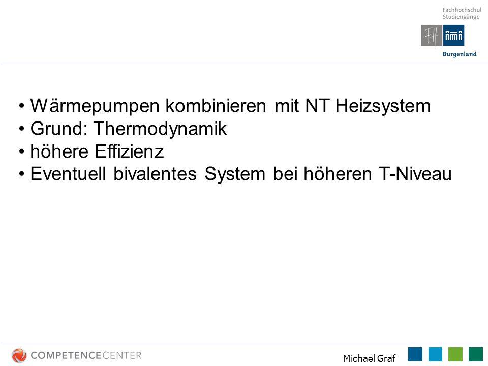 Theorie - Fazit Wärmepumpen kombinieren mit NT Heizsystem