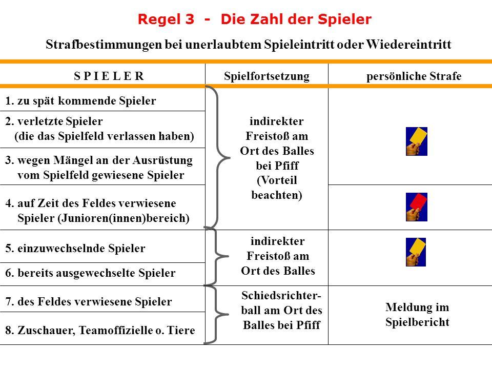 Regel 3 - Die Zahl der Spieler
