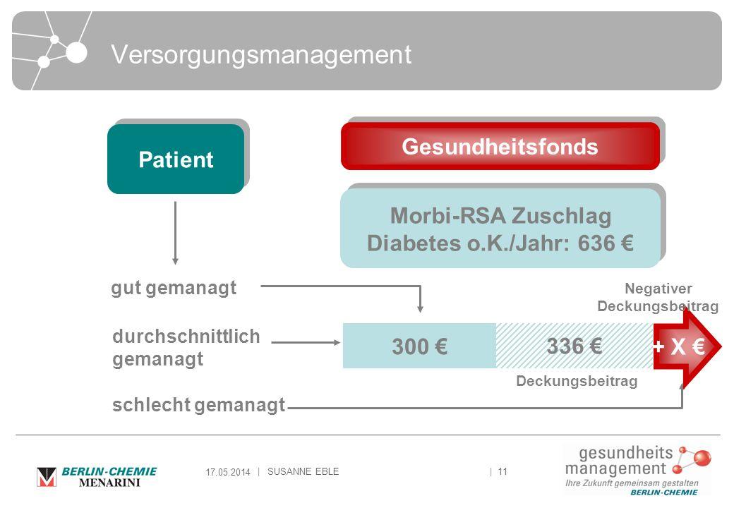 diabetes mit seinen co morbidit ten satellitensymposium berlin chemie ag 6 hamburger symposium. Black Bedroom Furniture Sets. Home Design Ideas