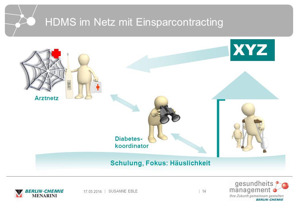 HDMS im Netz mit Einsparcontracting