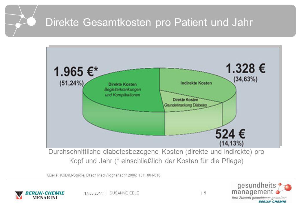Direkte Gesamtkosten pro Patient und Jahr
