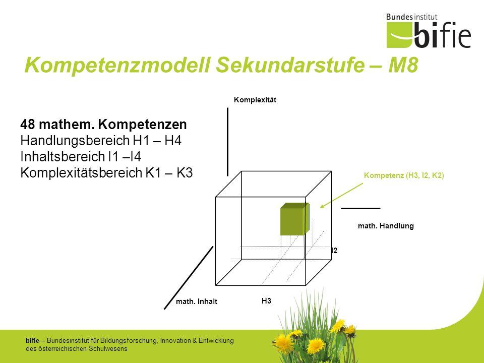 Kompetenzmodell Sekundarstufe – M8