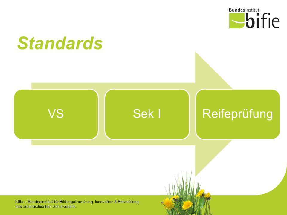 Standards VS Sek I Reifeprüfung