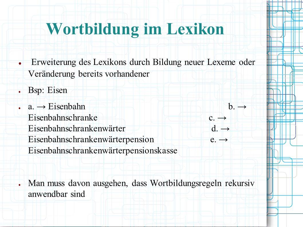Wortbildung im Lexikon