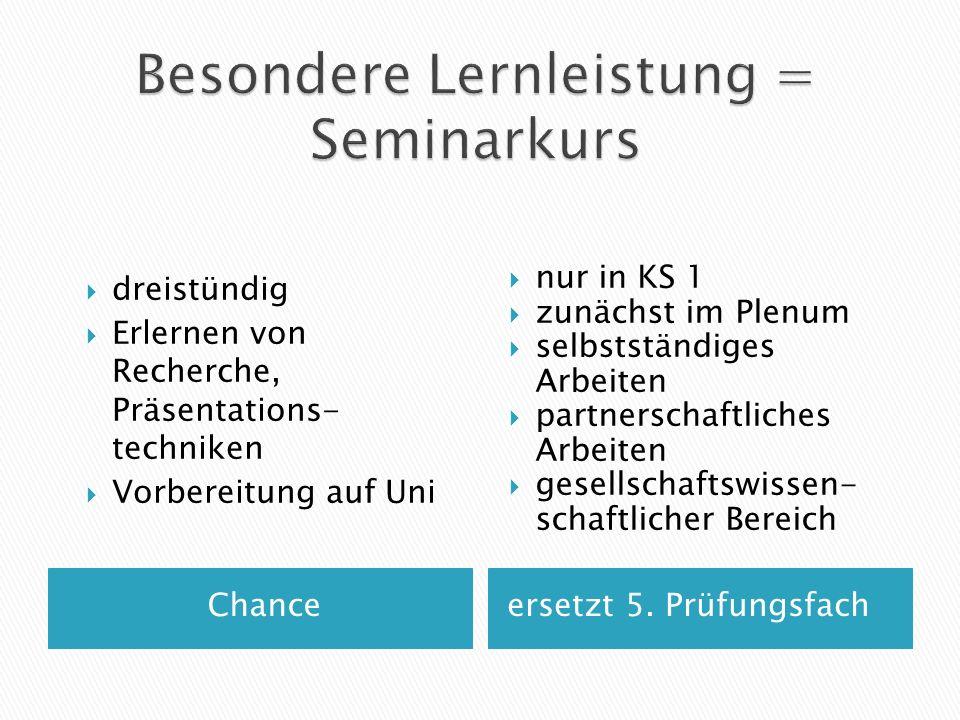 Besondere Lernleistung = Seminarkurs