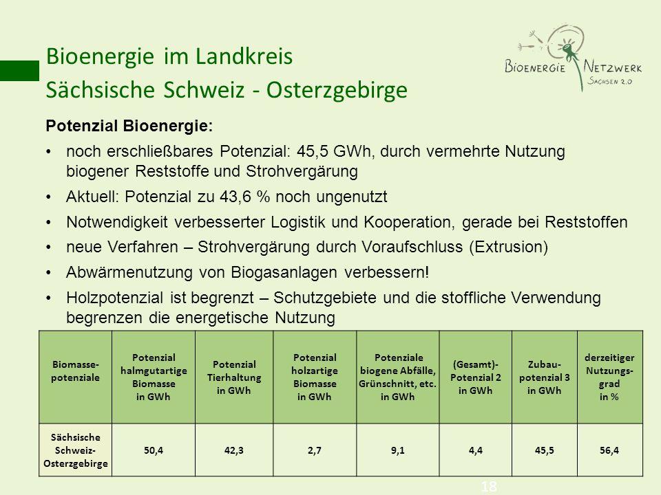Bioenergie im Landkreis Sächsische Schweiz - Osterzgebirge