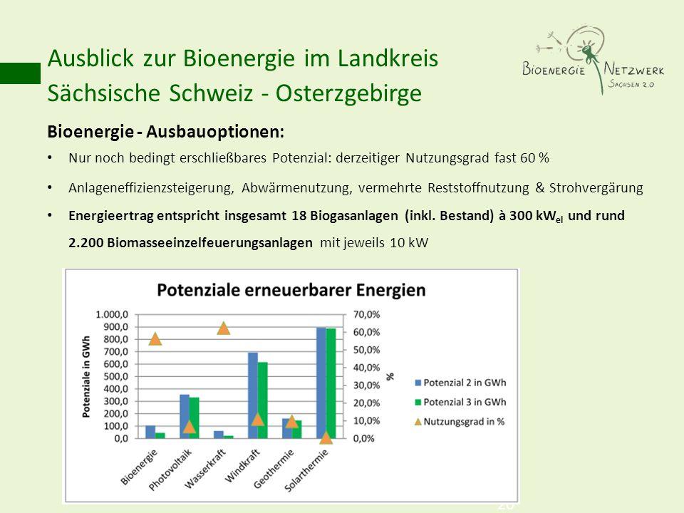 Ausblick zur Bioenergie im Landkreis