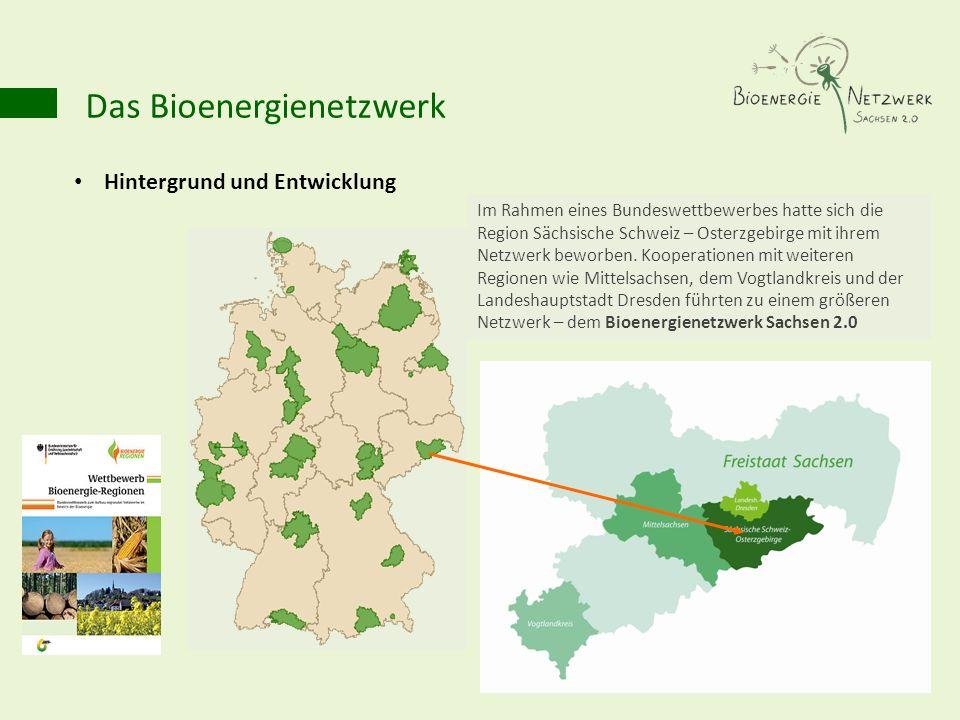 Das Bioenergienetzwerk