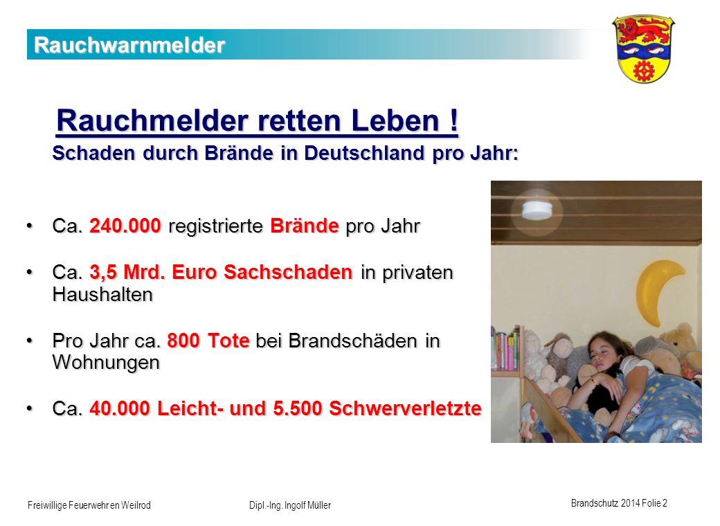 Schaden durch Brände in Deutschland pro Jahr: