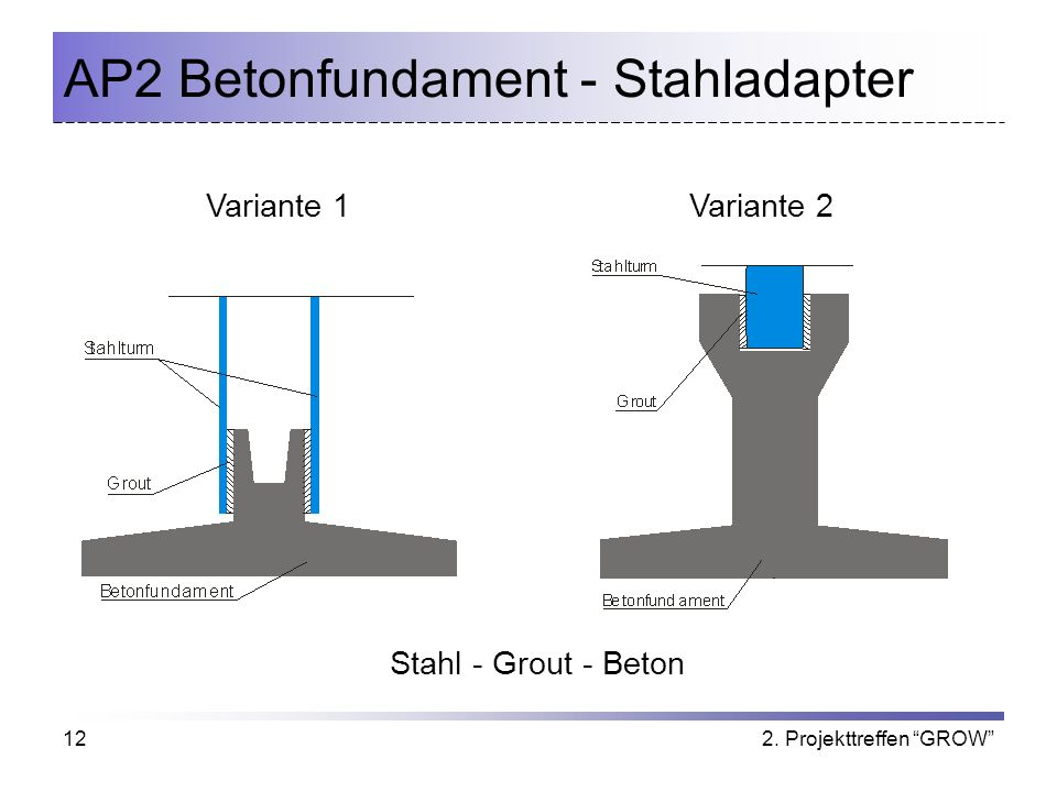 AP2 Betonfundament - Stahladapter