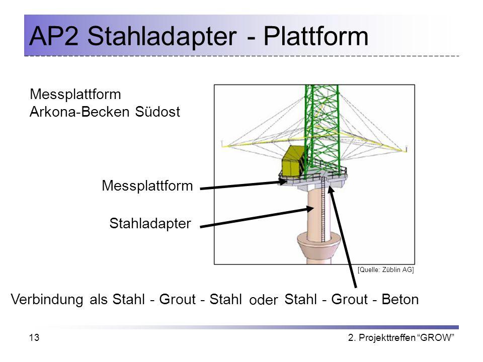 AP2 Stahladapter - Plattform