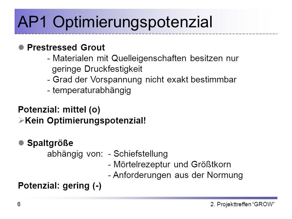 AP1 Optimierungspotenzial