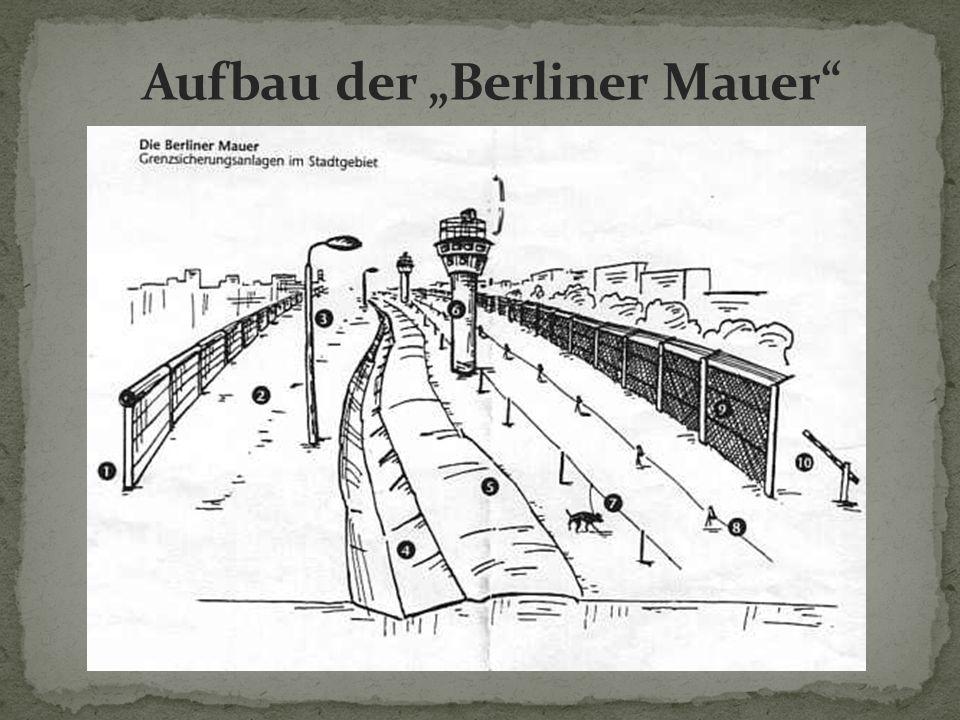 """Aufbau der """"Berliner Mauer"""