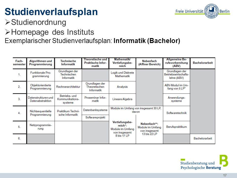 Studienverlaufsplan Studienordnung Homepage des Instituts