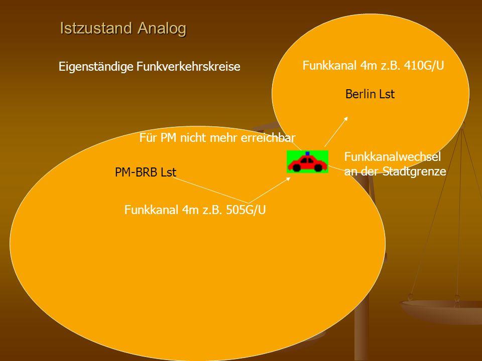 Istzustand Analog Berlin Lst Eigenständige Funkverkehrskreise