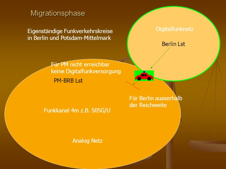 Migrationsphase Berlin Lst Digitalfunknetz