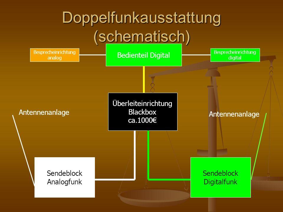 Doppelfunkausstattung (schematisch)