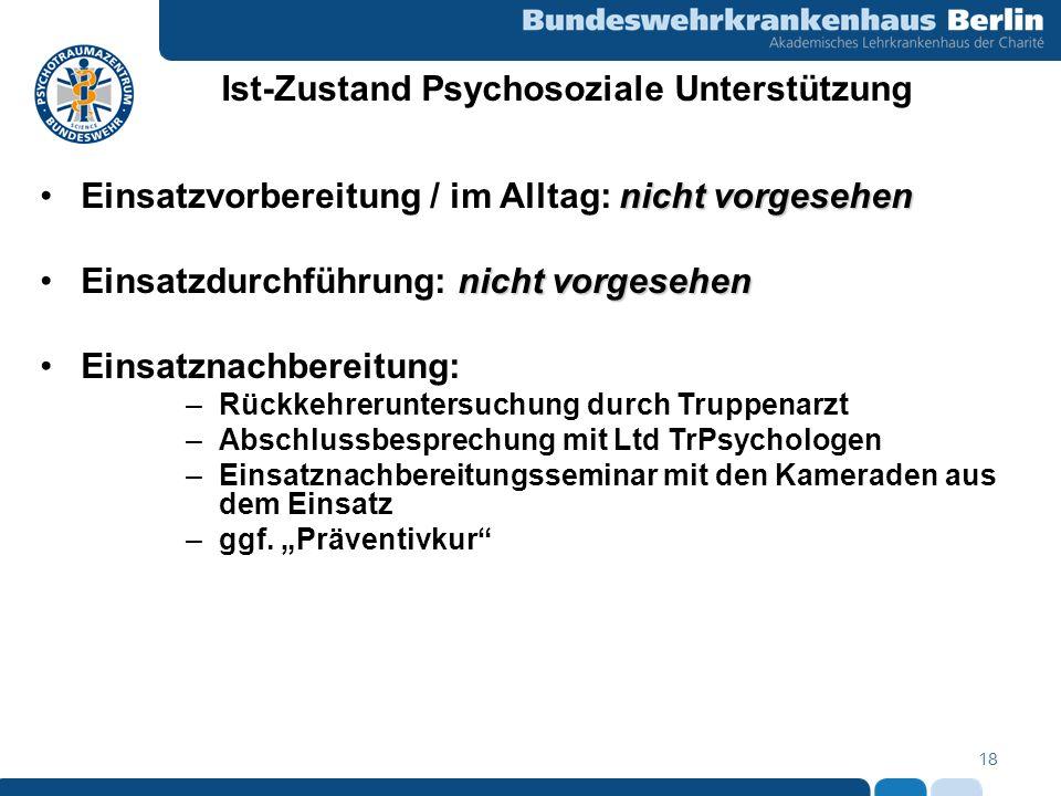Ist-Zustand Psychosoziale Unterstützung