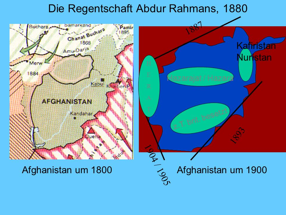 Die Regentschaft Abdur Rahmans, 1880