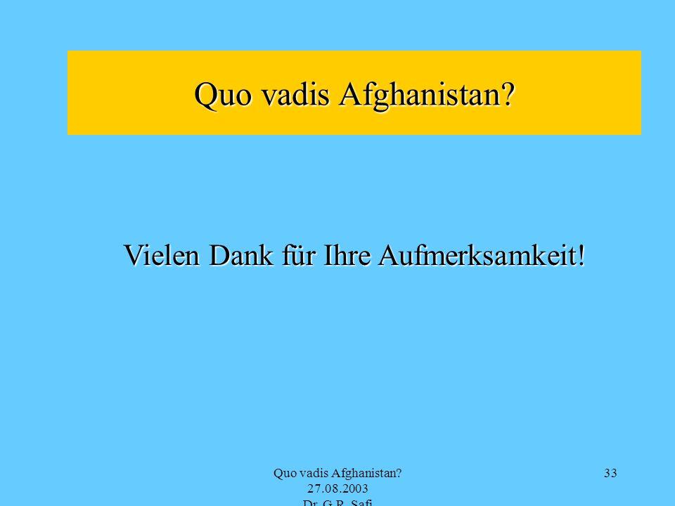 Quo vadis Afghanistan Vielen Dank für Ihre Aufmerksamkeit!