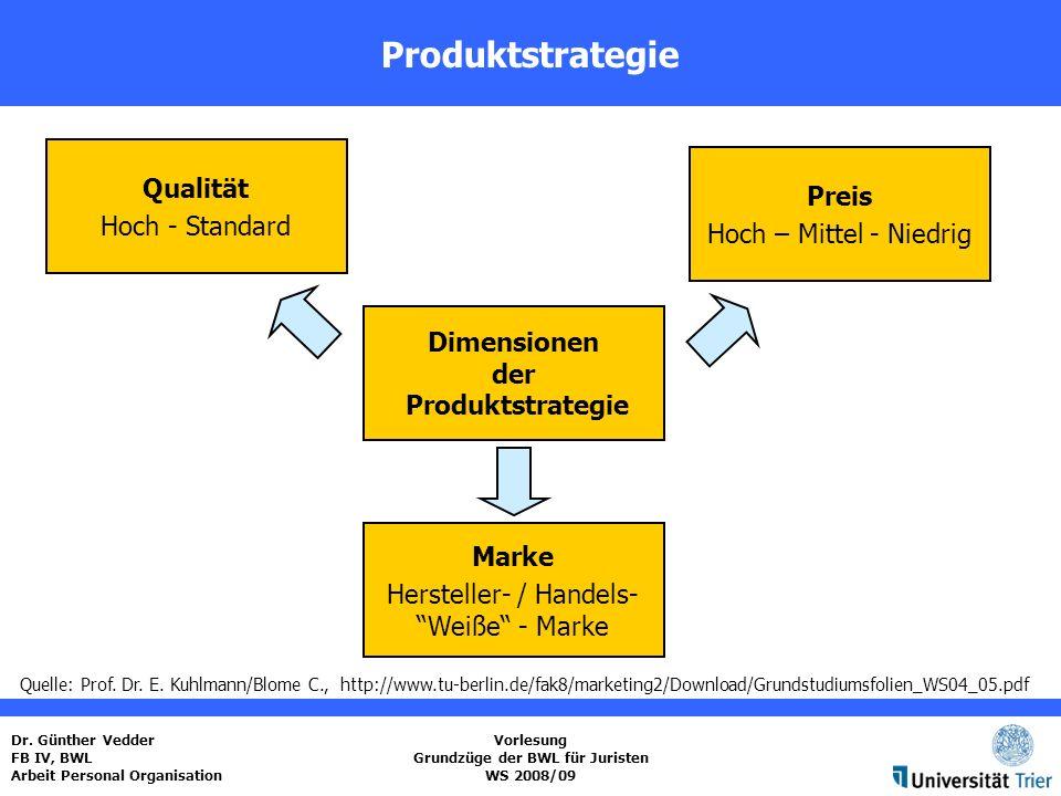 Dimensionen der Produktstrategie Grundzüge der BWL für Juristen