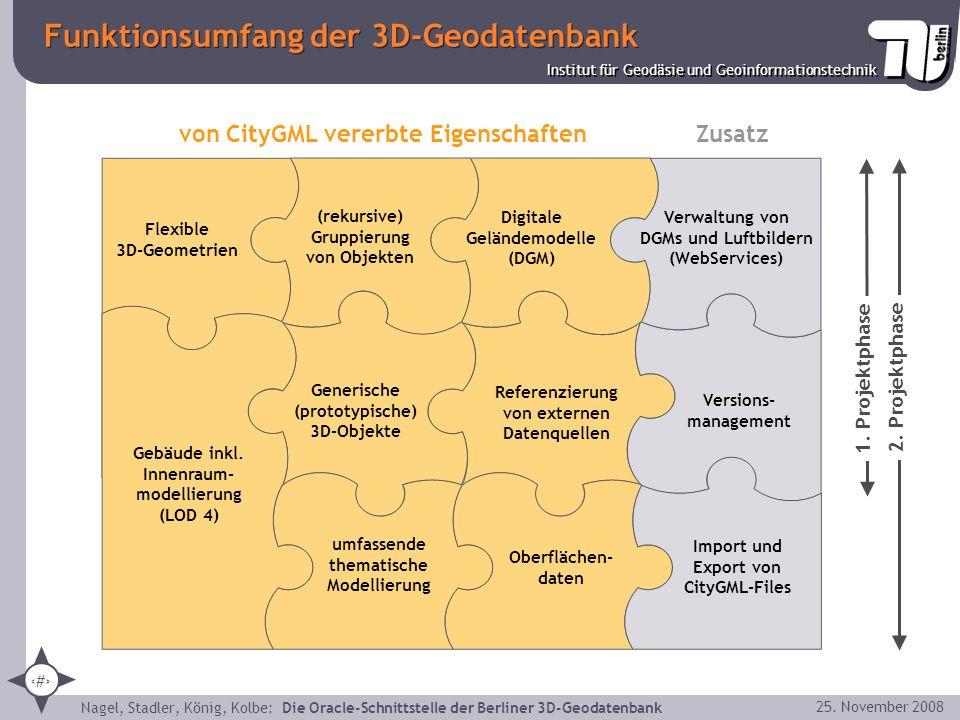 Funktionsumfang der 3D-Geodatenbank