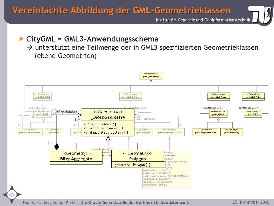 Vereinfachte Abbildung der GML-Geometrieklassen