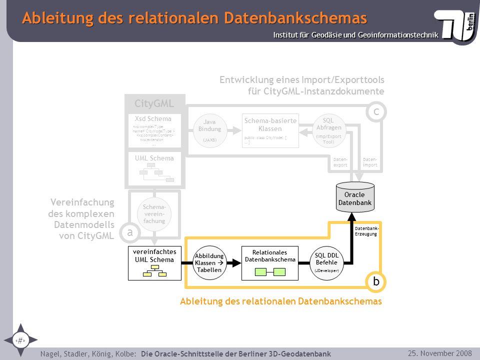 Ableitung des relationalen Datenbankschemas