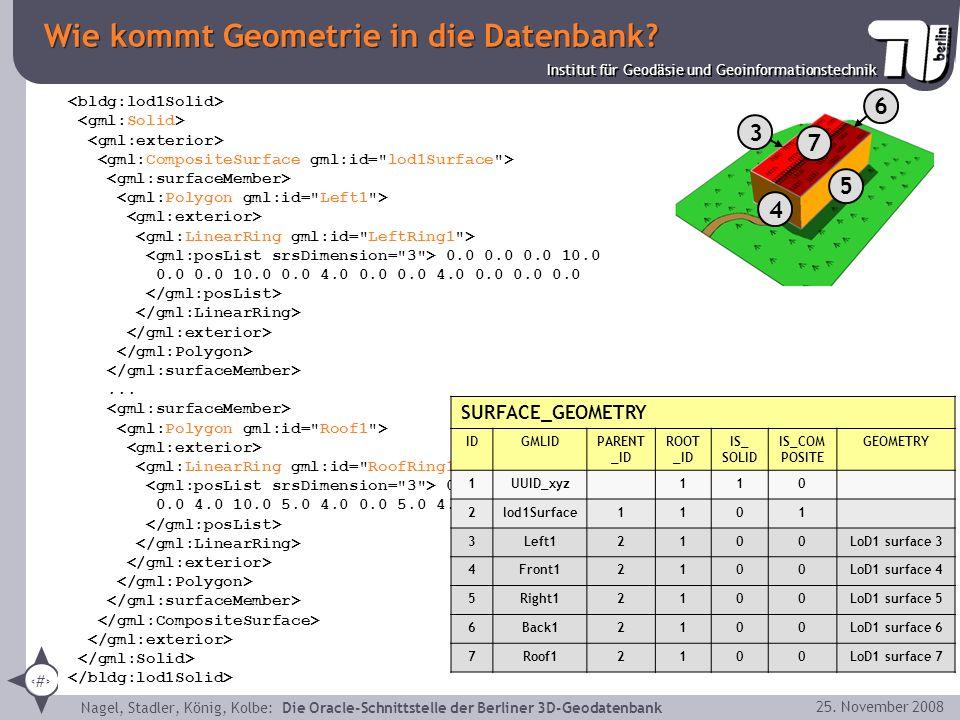 Wie kommt Geometrie in die Datenbank