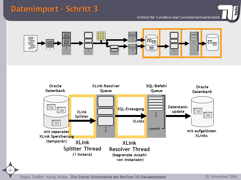 Datenimport – Schritt 3 XLink Splitter Thread (1 Instanz)