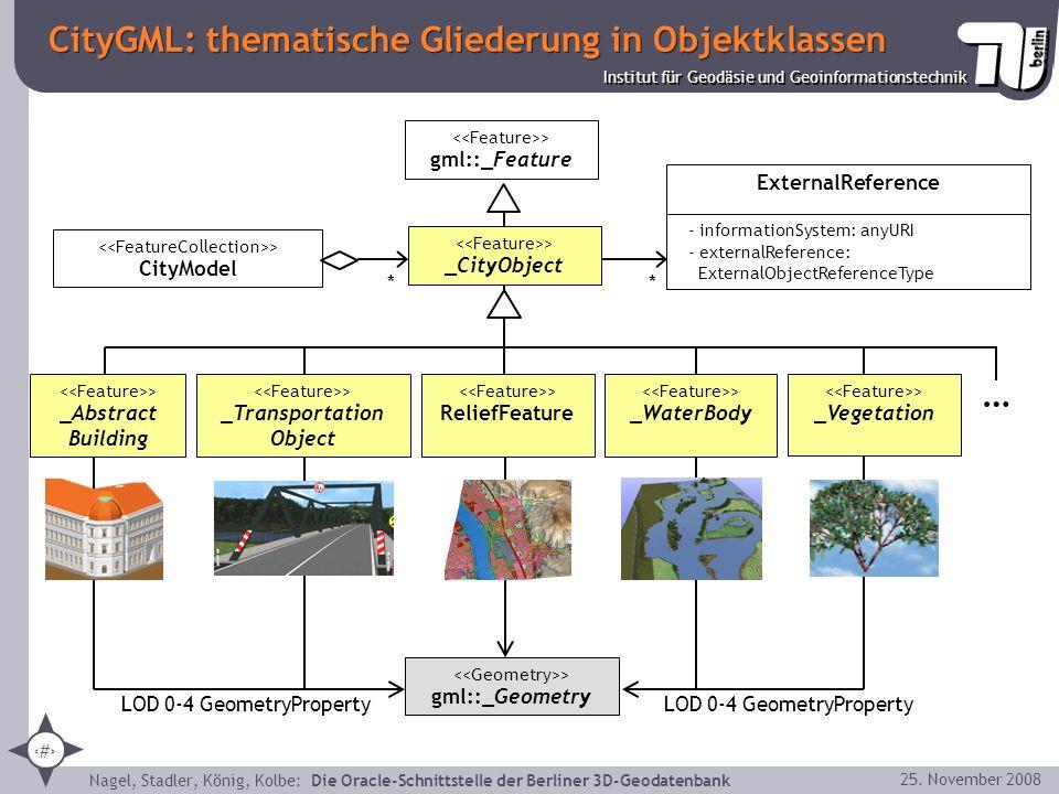 CityGML: thematische Gliederung in Objektklassen