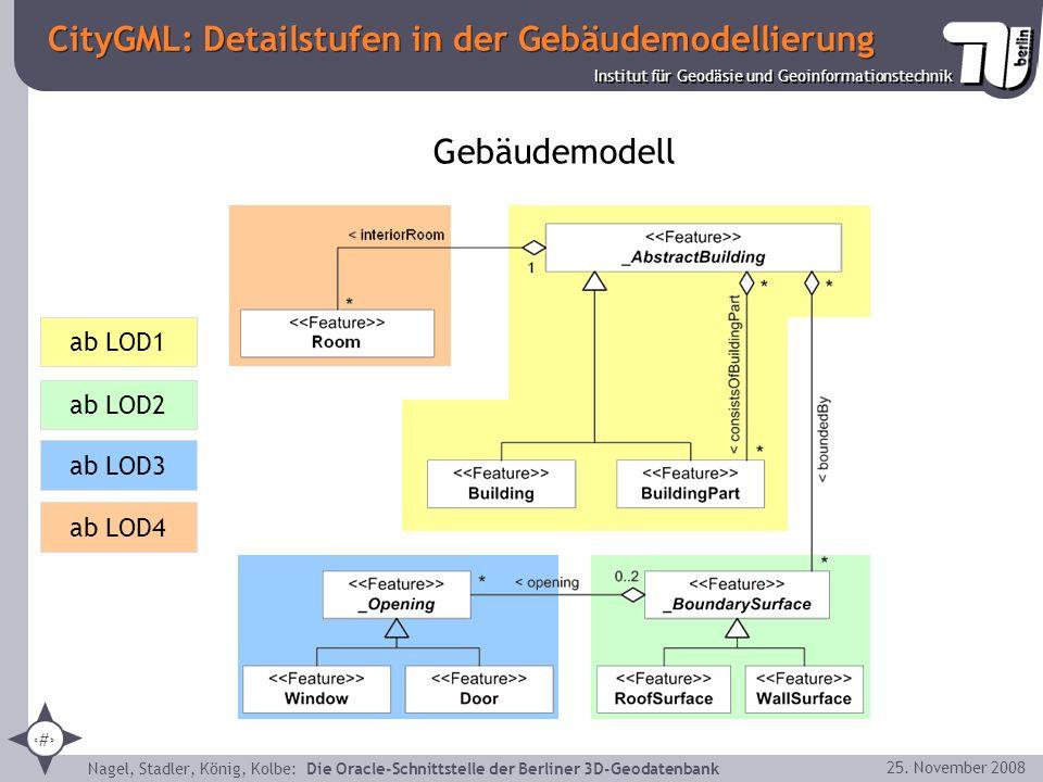 CityGML: Detailstufen in der Gebäudemodellierung