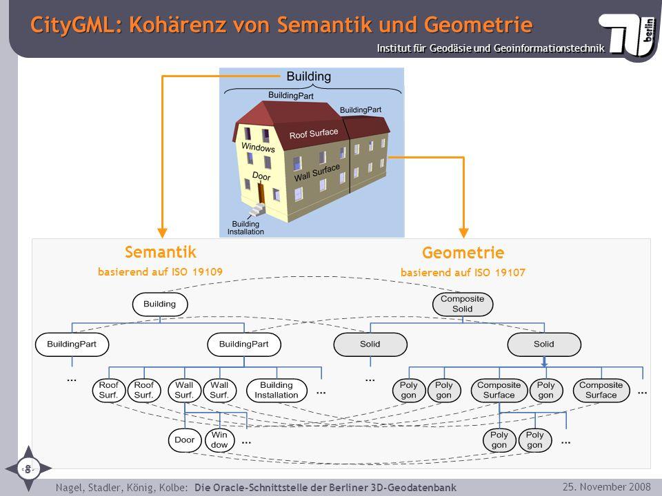 CityGML: Kohärenz von Semantik und Geometrie