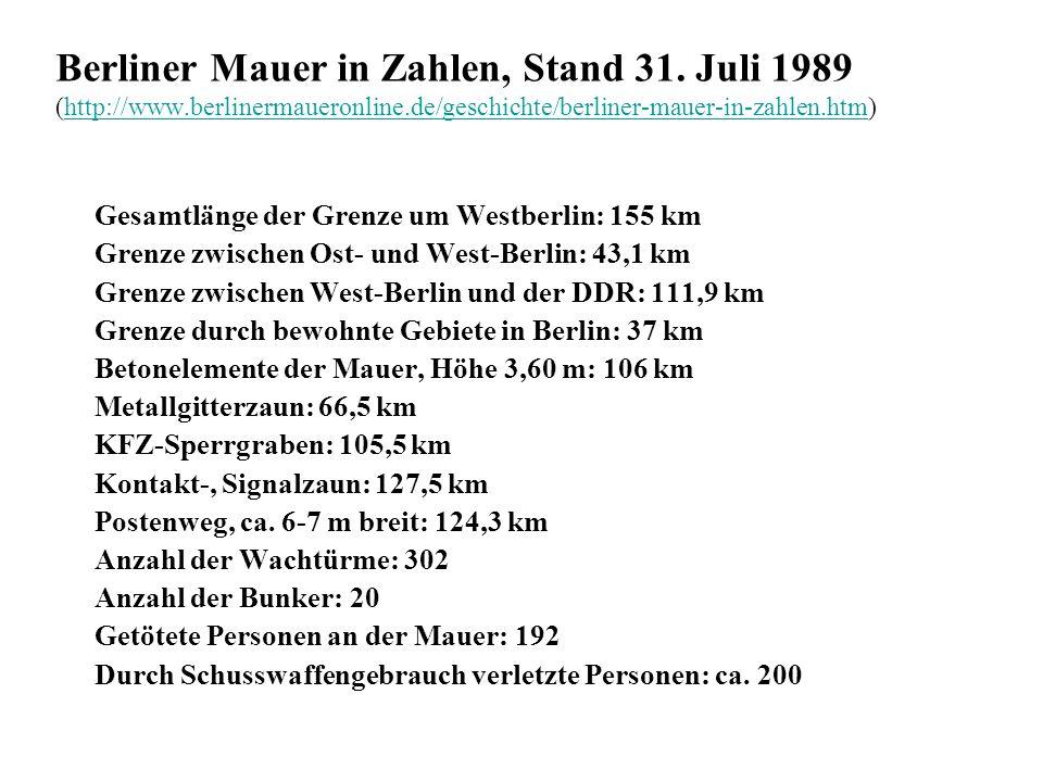 Berliner Mauer in Zahlen, Stand 31. Juli 1989
