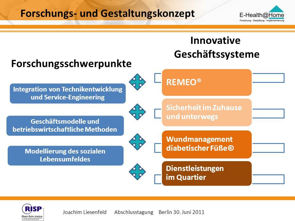 Innovative Geschäftssysteme