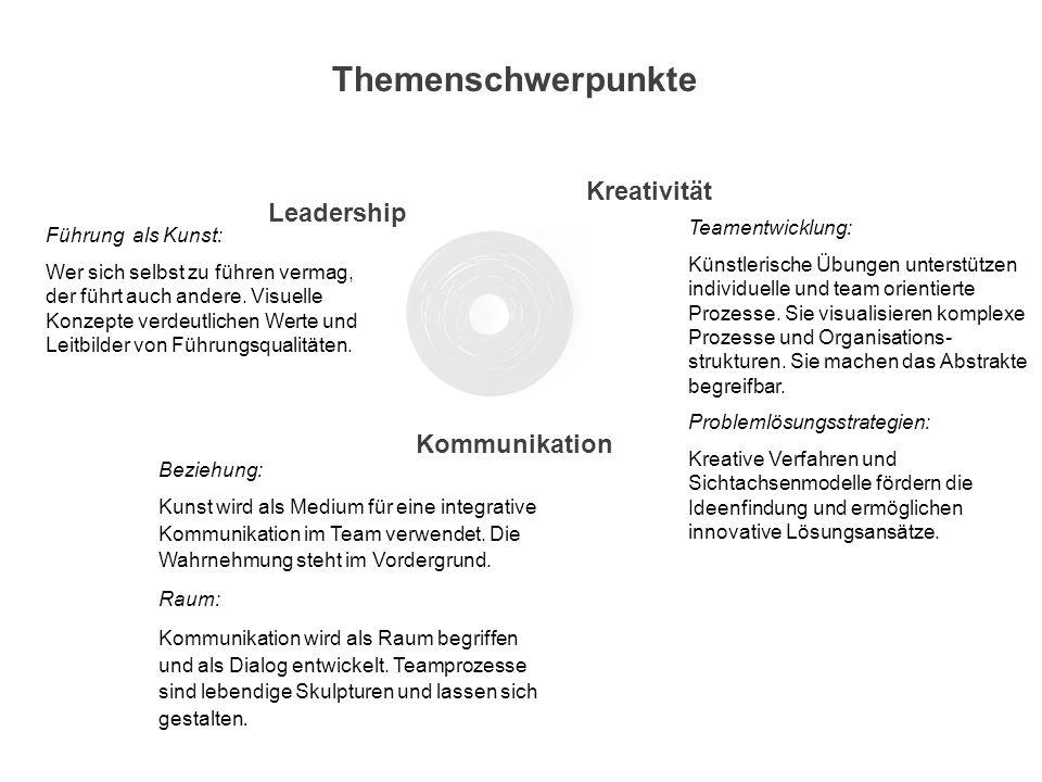 Themenschwerpunkte Kreativität Leadership Kommunikation