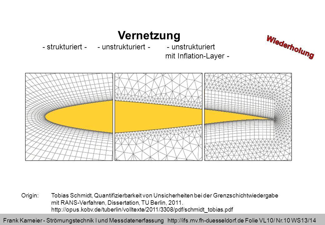 Vernetzung - strukturiert - - unstrukturiert - - unstrukturiert